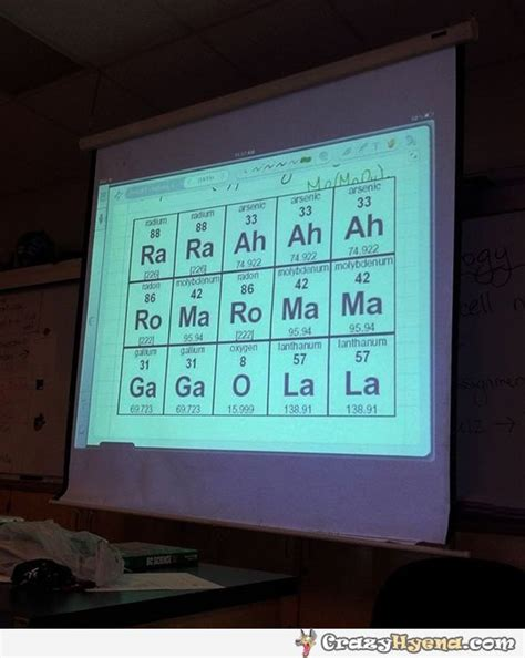 Periodic Table Joke by Chemistry Some