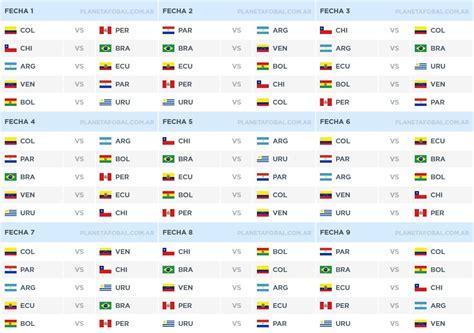 Calendario Eliminatorias Al Mundial 2018 Calendario Sudamerica Rusia 2018 Calendario Sudamerica