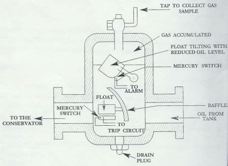 buchholz relay transformer wiring diagram panel
