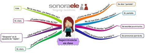 preguntas comentarios in english a1 supervivencia en clase preguntas pr 225 cticas y