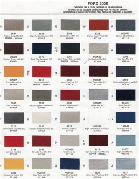 ford color codes professional automotive base clear paint