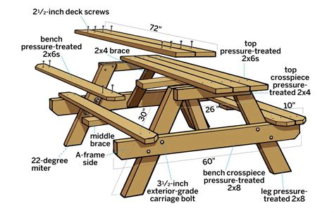 how big is a picnic table how big is a picnic table gallery bar height dining
