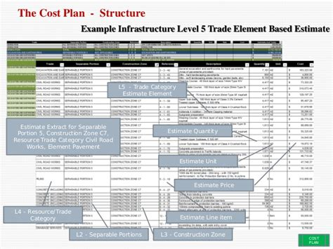 cost plan project controls expo 13th nov 2013 quot from cost plan to