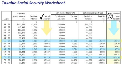 Social Security Spreadsheet by Calculating Taxable Social Security Benefits Not As Easy