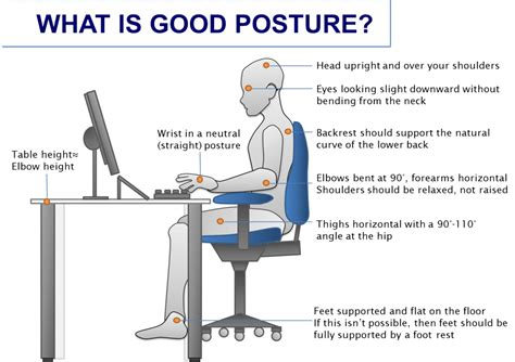 what does your sitting position talk about your personality take care of your sitting posture health related tips