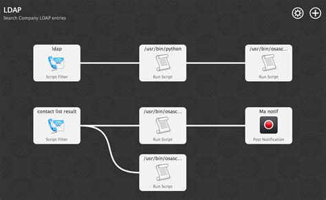 alfred workflows alfred is a must app for mac users oho s