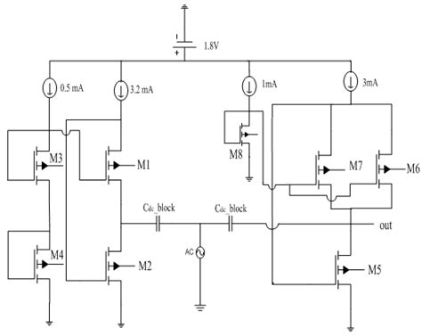 filter circuit using capacitor and inductor figure 10 active filter with biasing circuit 1 ghz cmos band pass filter design using an