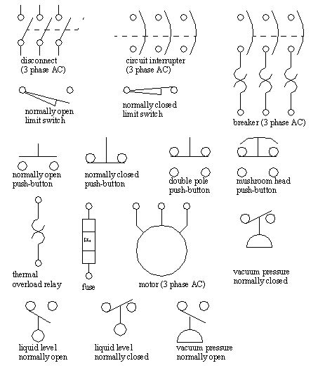 german electrical schematic drawing symbols