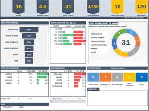 recruitment manager excel template hr dashboard template