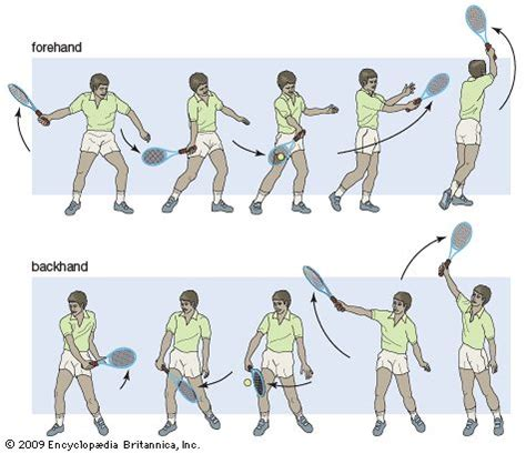 badminton swing technique how to play forehand tennis hľadať googlom tenis