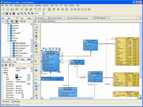 netbeans groovy tutorial entwicklungswerkzeuge ides 220 berblick und vergleich