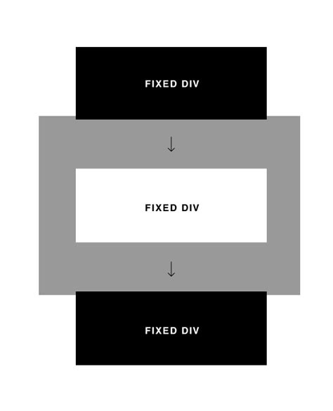 div fixed jquery detect when a div with fixed position crosses