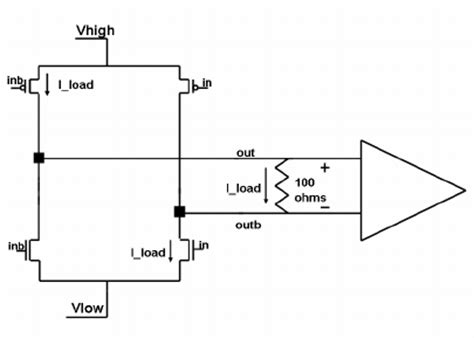 lvds voltage swing typical lvds voltage mode driver output stage