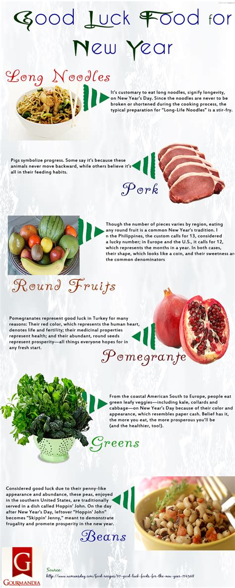 lucky foods to eat on luck food for new year infographic visualistan