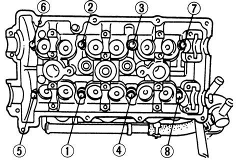 online auto repair manual 1995 audi 90 head up display service manual 1995 audi 90 head bolt removal diagram