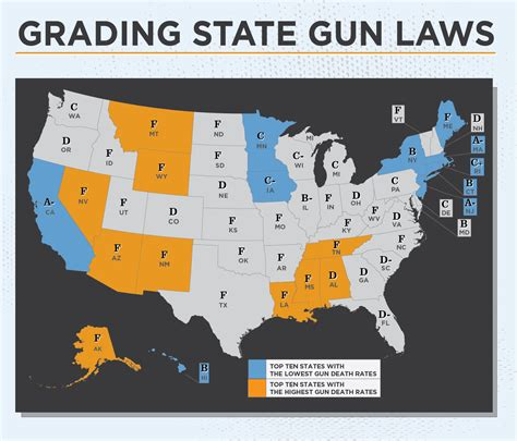 Firearm Background Check Requirements Gun Laws Matter 2012 Understanding The Link Between Weak Laws And Gun Violence