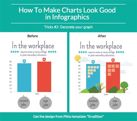 how to make a design how to make great charts for infographics piktochart