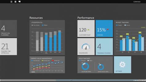 Microsoft Metro Design Microsoft Dynamics App For Windows 8 Windows 8