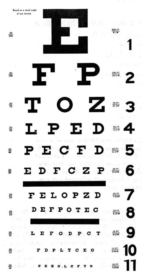 printable eye chart test standard eye chart