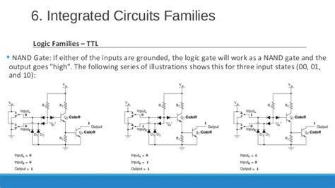 pengertian tentang integrated circuit pengertian integrated circuit logic families 28 images 3 4 bipolar logic 1 diode logic ppt