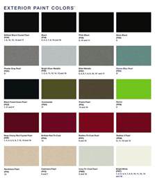 2003 Dodge Ram 1500 Paint Colors Paint Chips 2013 Chrysler 200