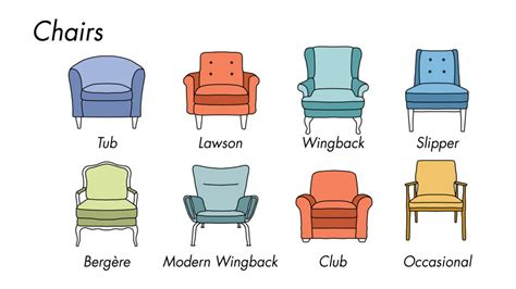 types of armchairs types of living room furniture