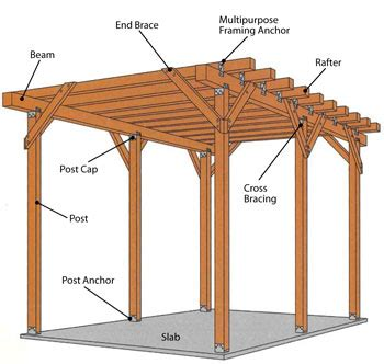 Roof Deck Plan Foundation by How To Build A Tiny House Part 4 Building The Frame