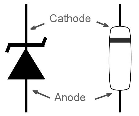 anode cathode diode what is a zener diode zener voltage reference electronics notes