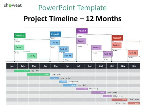 Exle Of Project Timeline Template For Powerpoint Microsoft Powerpoint Timeline Template