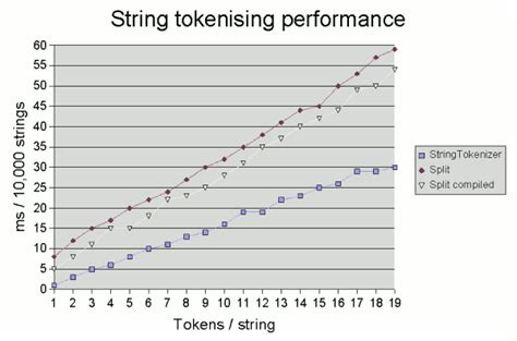 regex pattern even numbers java regular expression tutorial