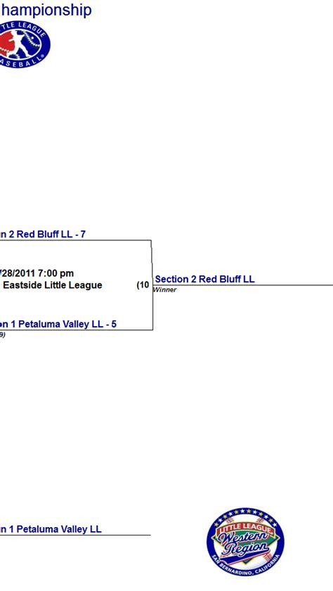 Section 2 League California by 2011 No Cal 11 12 Bb League State Chionship