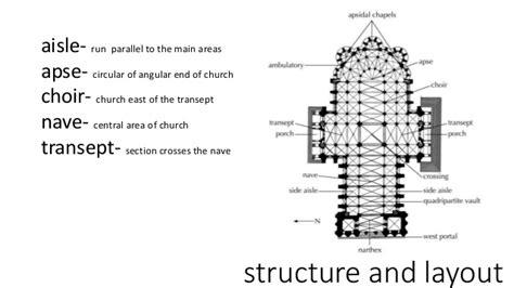 Stone House Plans epc finalize