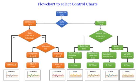 flowchart maker in word flow chart maker in word