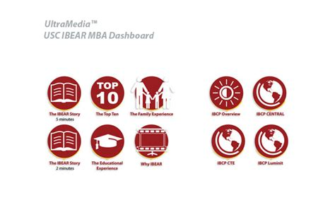 Usc Mba Admission by Usc Marshall Ibear Mba Ultramedia Dashboard Gg