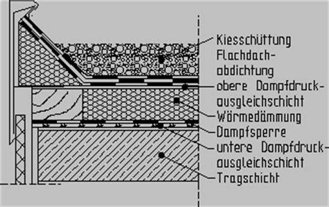 Dachaufbau Trapezblech Dämmung by Flachdach Aufbau Dachaufbau Flachdach Holzbau Flachdach
