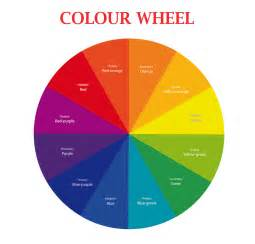 which statement about color theory is true creating colour schemes using the colour wheel uk