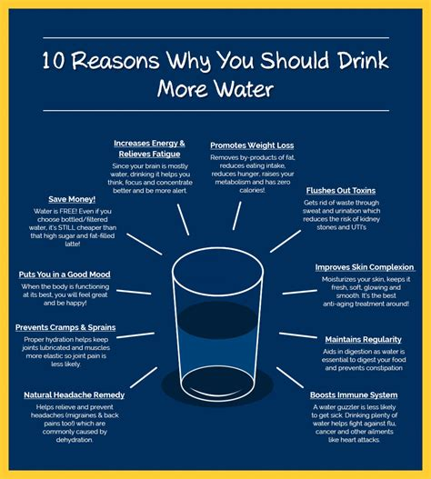 7 Ways To Drink More Water by 10 Ways I Try To And Heal My Through Food So