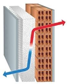 lade da esterno a muro isolamento a cappotto alta coibentazione a costi convenienti
