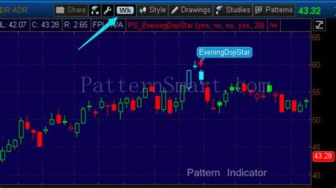 candlestick pattern thinkorswim patternsmart com evening doji star candlestick pattern