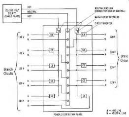 power distribution single phase and three phase distribution equipment