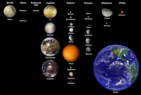 names of saturn s moons moons