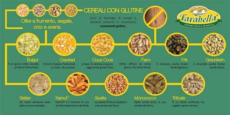 alimenti per celiaci elenco in cucina senza glutine quali cereali contengono glutine
