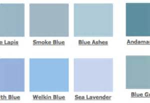 shades of blue paint names of the different shades of blue roselawnlutheran