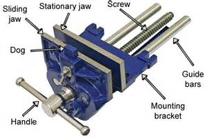 Bench Vice Parts What Are The Parts Of A Woodworking Vice