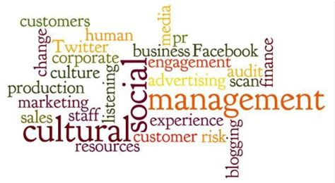 187 organizational culture s role in facebook s success should a corporate social business strategy be preceded by