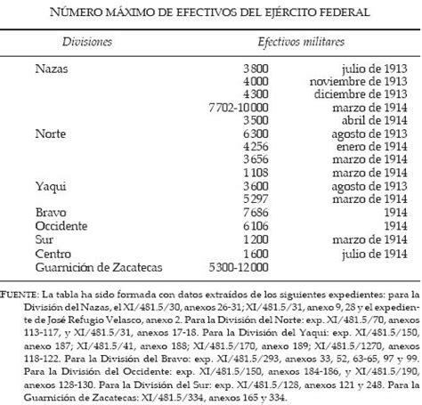 tabla de haberes del ejrcito mexicano cuanto de aumento para los militares del ejercito mexicano