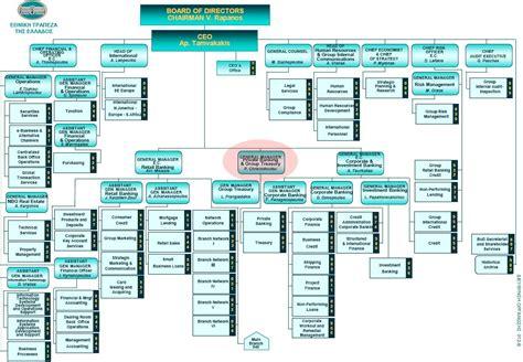 402 walmart ethics vs compliance scce compliance