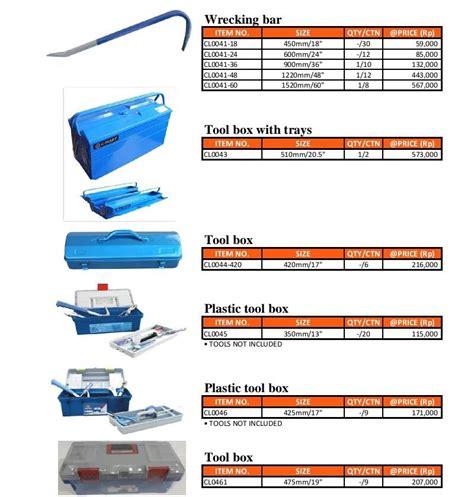 Mata Bor 19 Sus Taiwan jual tool box harga murah jakarta oleh teknik mandiri