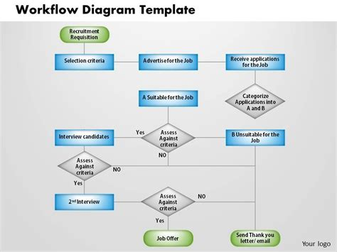 0514 Workflow Diagram Template Powerpoint Presentation Powerpoint Templates Backgrounds Workflow Process Template