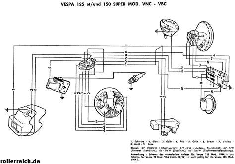 vespa vnb wiring diagram vespa wiring diagram odicis